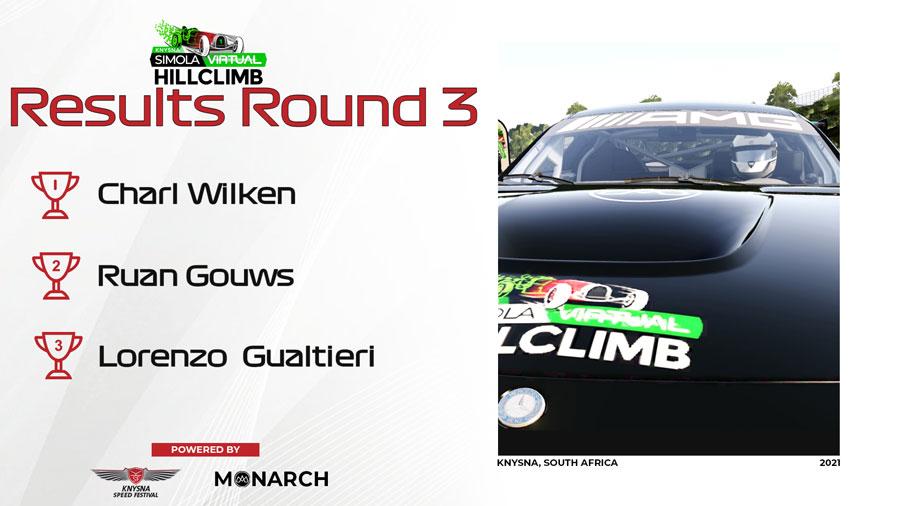 Round 3 Winners